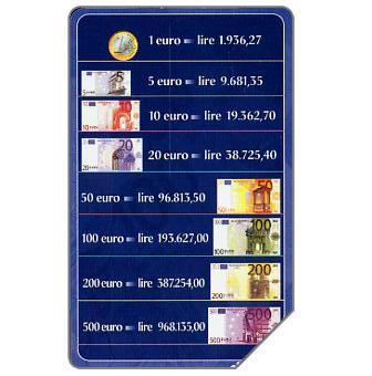 Euro convertitore, 31.12.2003, € 1,00