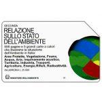 The Phonecard Shop: Italy, Relazione sullo stato dell'ambiente, 30.06.94, L.10000