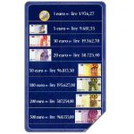 The Phonecard Shop: Italy, Euro convertitore, 31.12.2003, € 1,00