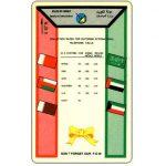 The Phonecard Shop: Kuwait, Calendar Kuwait Airways 1993, 1KWAB, K.D.10