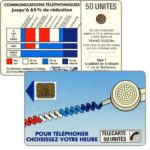 "The Phonecard Shop: France, Definitive ""Cordons Bleus"", text ""Regie T La publicité sur la telecarte"", ""7"" under blank space, chip SC-4on with frame, 50 units"