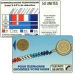 "The Phonecard Shop: Definitive ""Cordons Bleus"", text ""Regie Publicitaire: REGIE T"", chip BUL-2, 50 units"