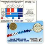 """The Phonecard Shop: France, Definitive """"Cordons Bleus"""", text """"Regie Publicitaire: REGIE T"""", blue star on back, chip BUL-2, 50 units"""