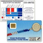 "The Phonecard Shop: Definitive ""Cordons Bleus"", text ""Regie T La publicité sur la telecarte"", ""7"" under ""a"" of ""La"", chip SO2 with frame, 120 units"
