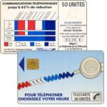 "The Phonecard Shop: Definitive ""Cordons Bleus"", text ""Regie T La publicité sur la telecarte"", ""7"" under ""b"" of ""Publicité"", chip GEM1 without frame, 50 units"