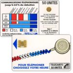 "The Phonecard Shop: France, Definitive ""Cordons Blancs"", text ""Regie T La publicité sur la telecarte"", ""7"" under blank space, chip SC-4ob without frame, 50 units"