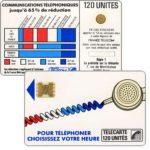 """The Phonecard Shop: France, Definitive """"Cordons Blancs"""", text """"Regie T La publicité sur la telecarte"""", """"7"""" under blank space, chip SC-4ob without frame, 120 units"""